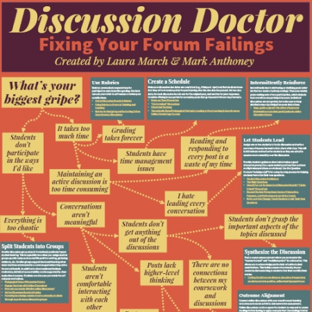 Discussion Doctor Thumbnail