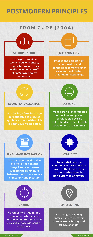 infographic  postmodern principles  u2013 laura march
